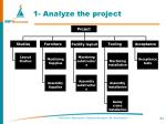 1 analyze the project