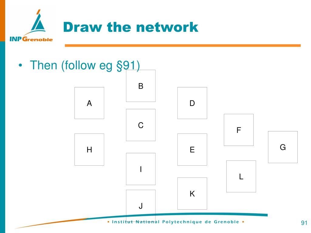 Draw the network