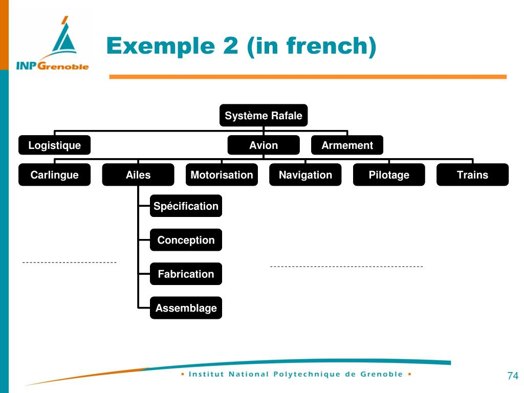 Exemple 2 (in french)