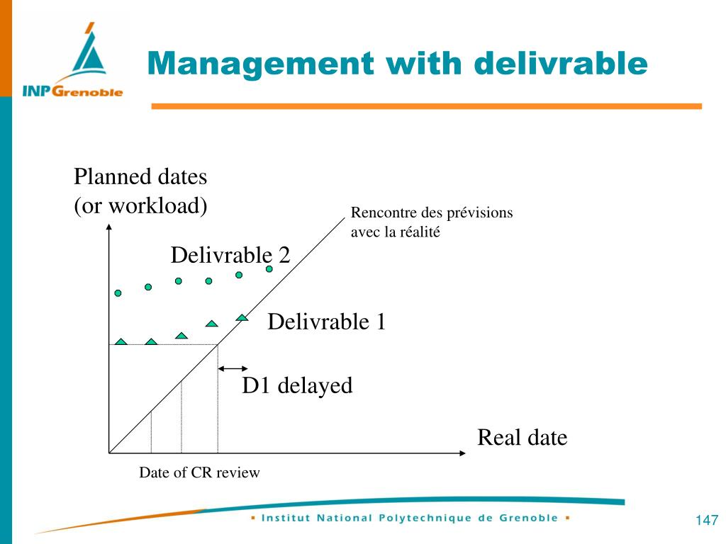 Management with delivrable