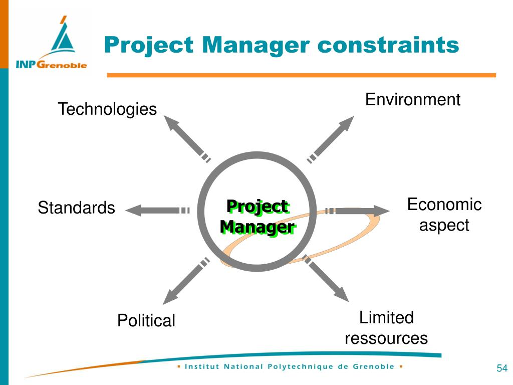 Project Manager constraints