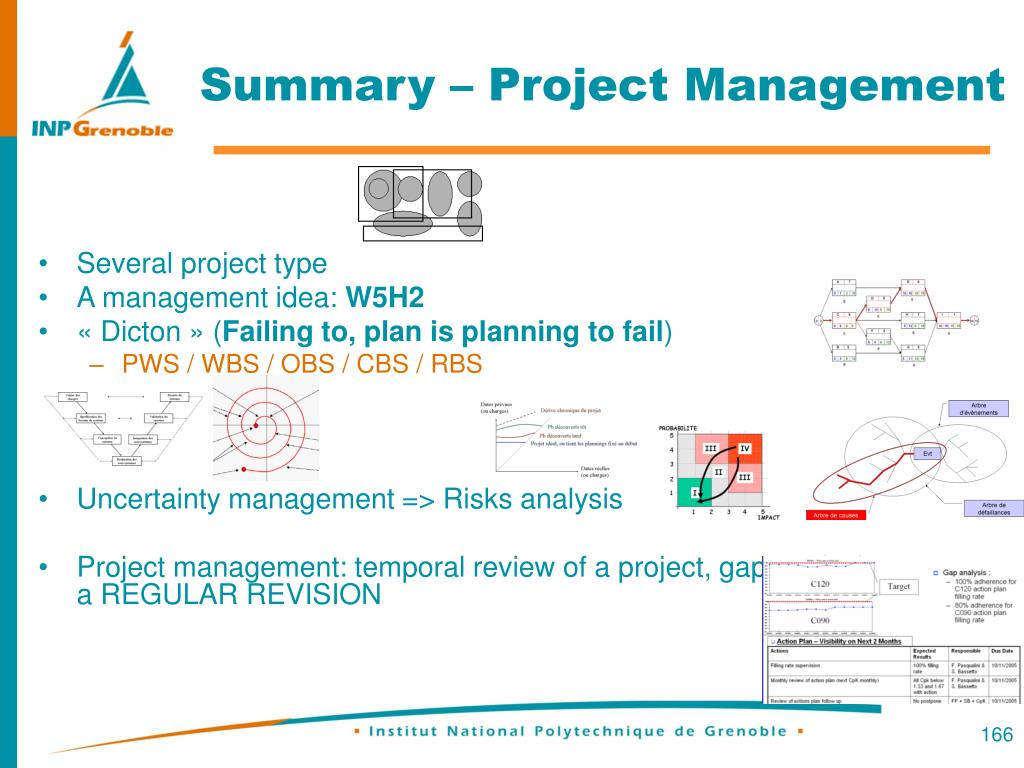 Summary – Project Management