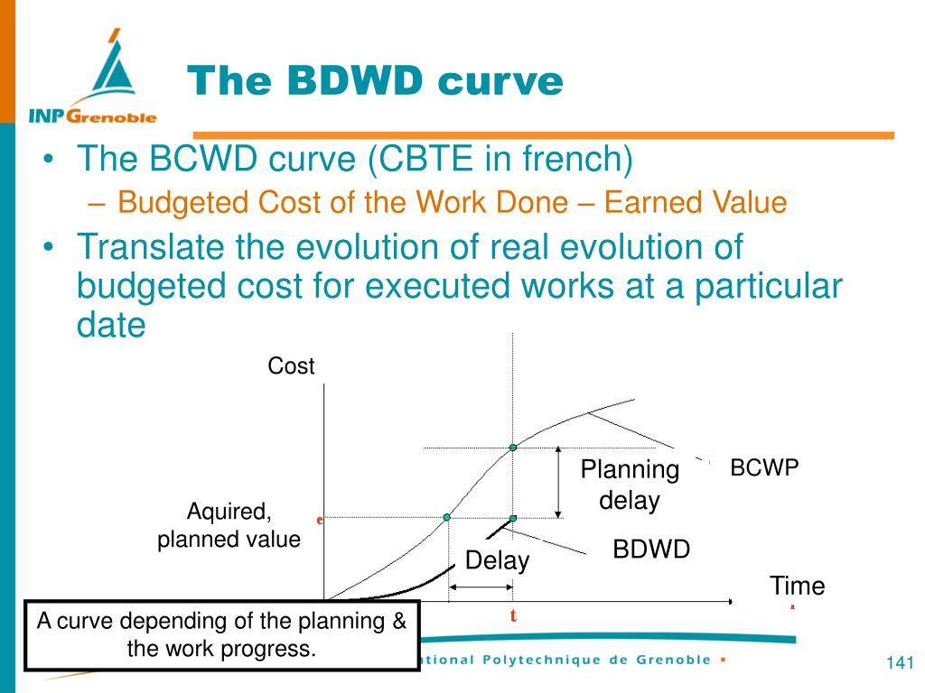 The BDWD curve