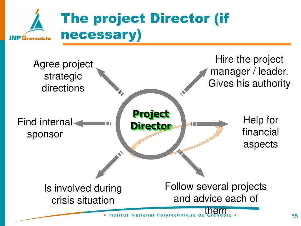 The project Director (if necessary)