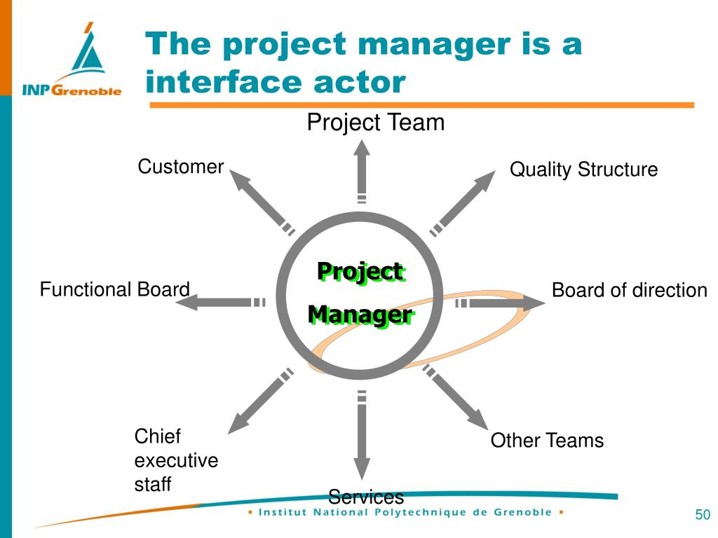 The project manager is a interface actor