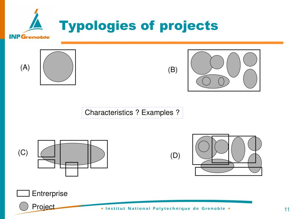 Typologies of projects