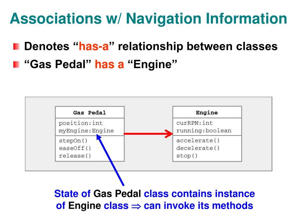 Associations w/ Navigation Information