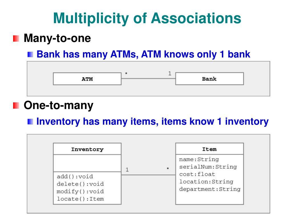 Multiplicity of Associations