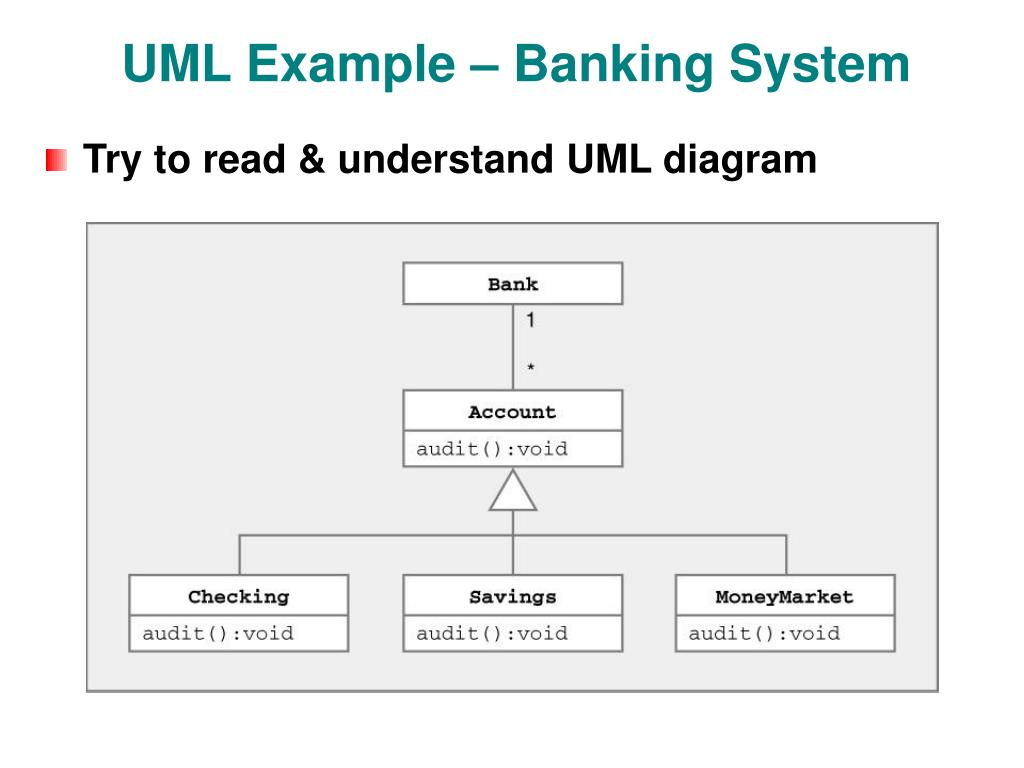 UML Example – Banking System