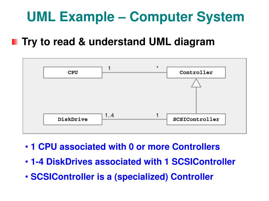 UML Example – Computer System