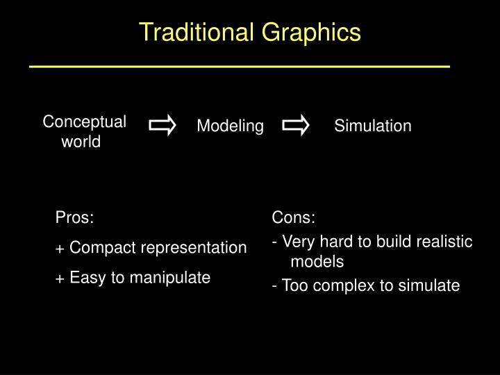 Traditional Graphics