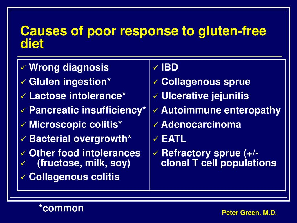 Causes of poor response to gluten-free diet