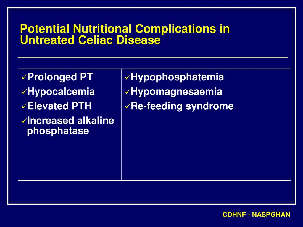 Potential Nutritional Complications in Untreated Celiac Disease