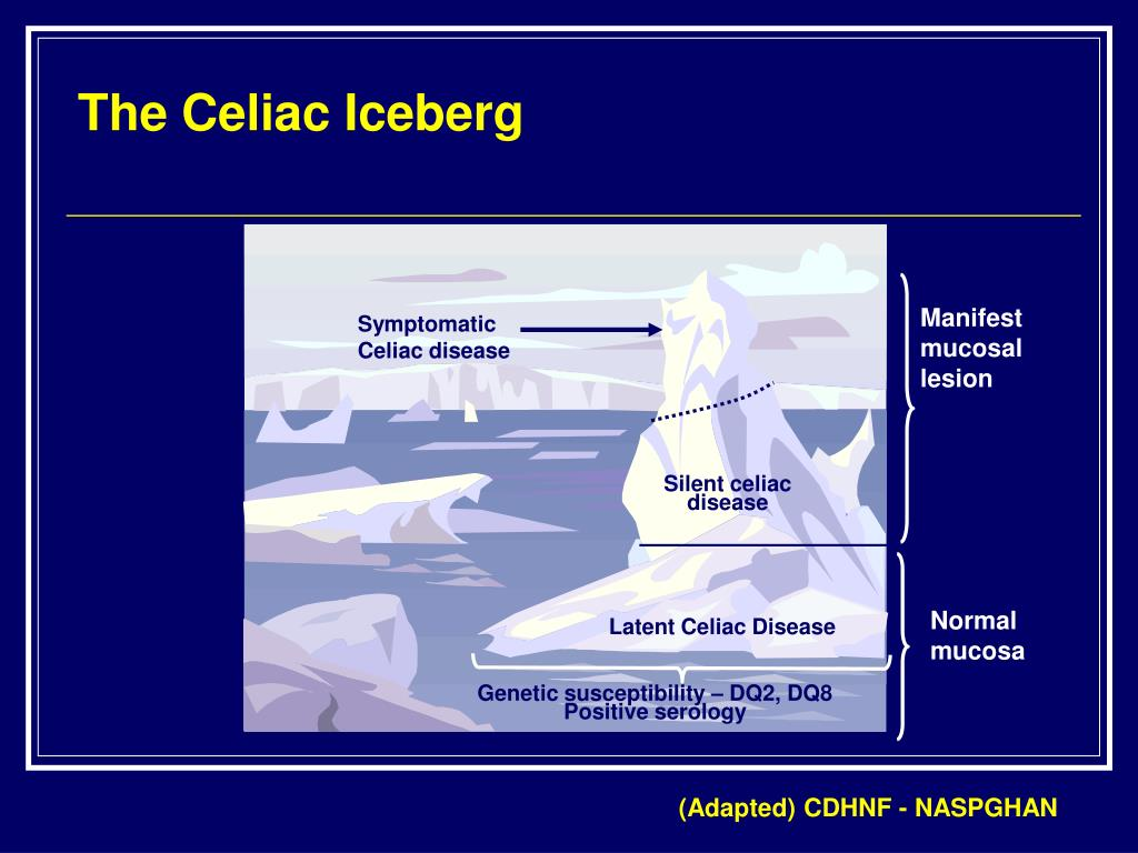 The Celiac Iceberg
