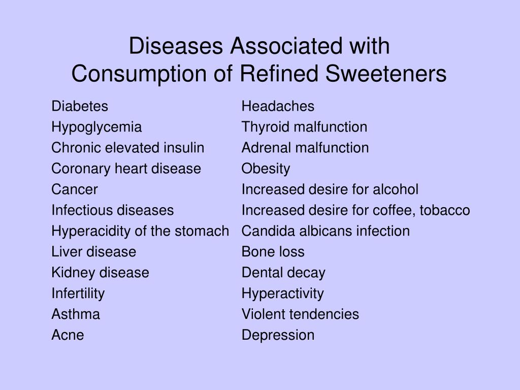 Diseases Associated with