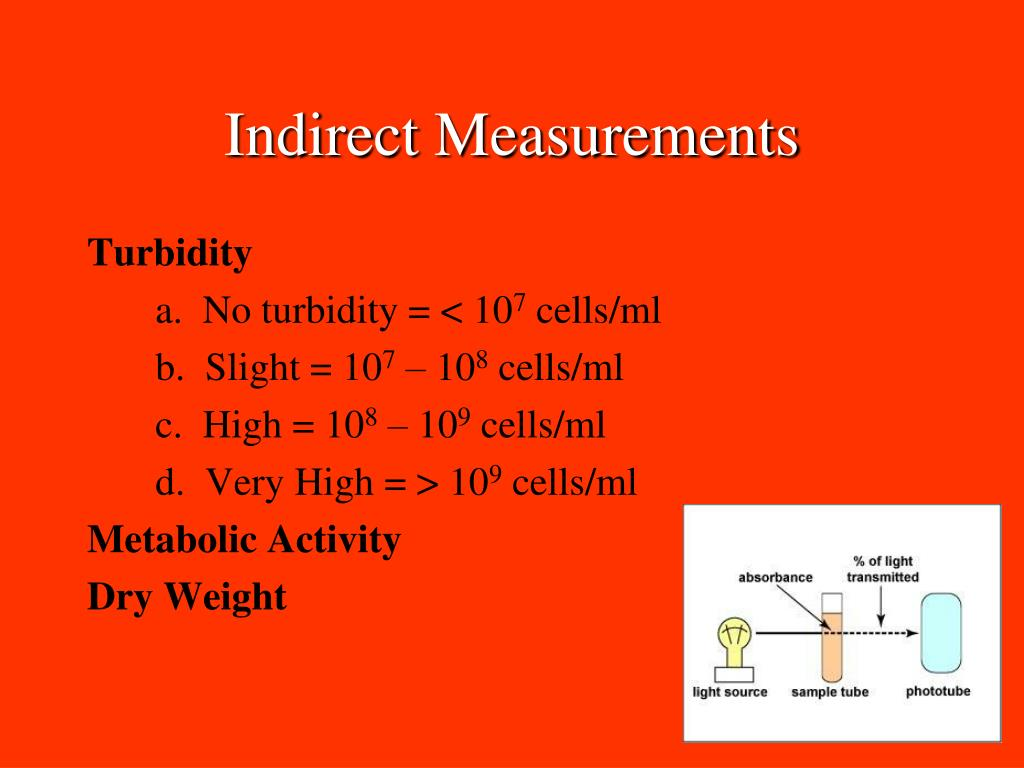 Indirect Measurements