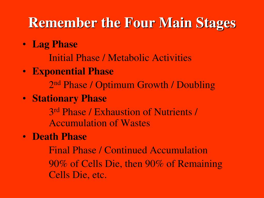Remember the Four Main Stages