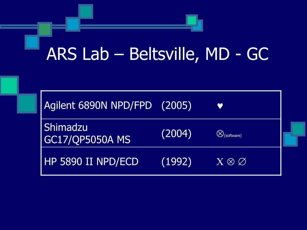 ARS Lab – Beltsville, MD - GC