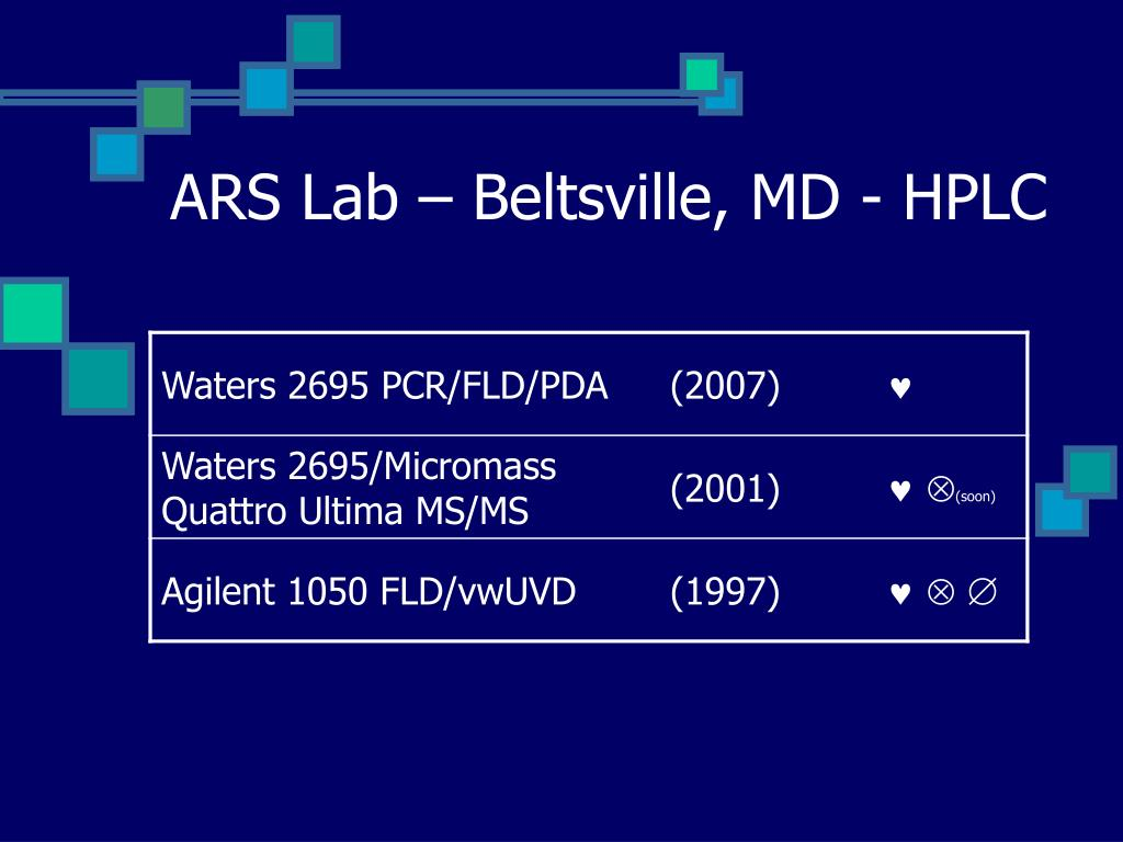 ARS Lab – Beltsville, MD - HPLC
