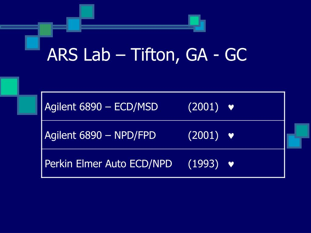 ARS Lab – Tifton, GA - GC