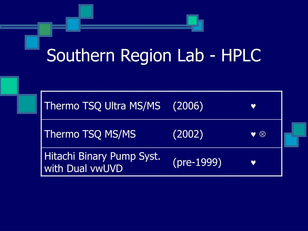 Southern Region Lab - HPLC