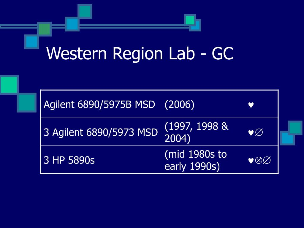Western Region Lab - GC