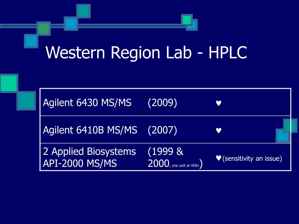 Western Region Lab - HPLC