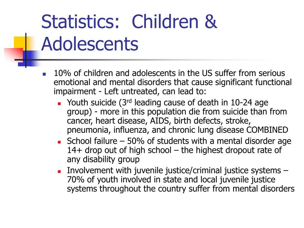 Statistics:  Children & Adolescents
