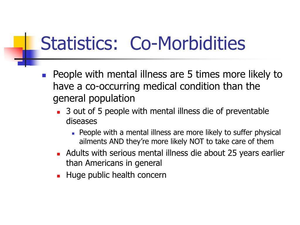 Statistics:  Co-Morbidities