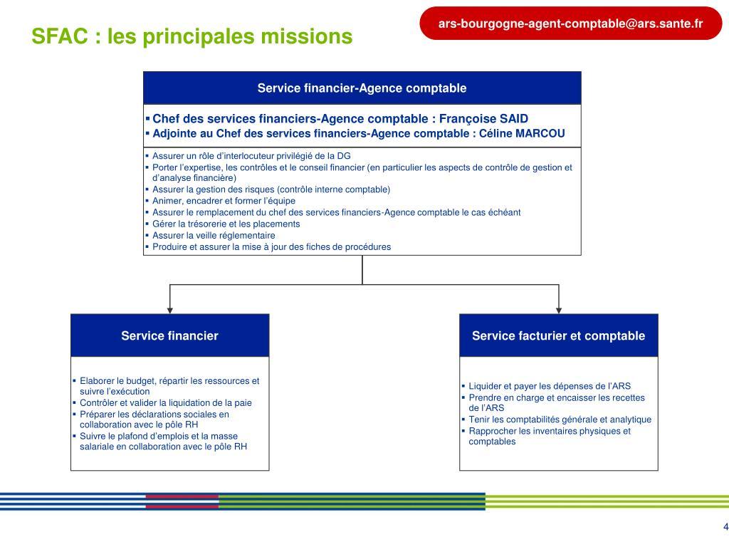 SFAC : les principales missions