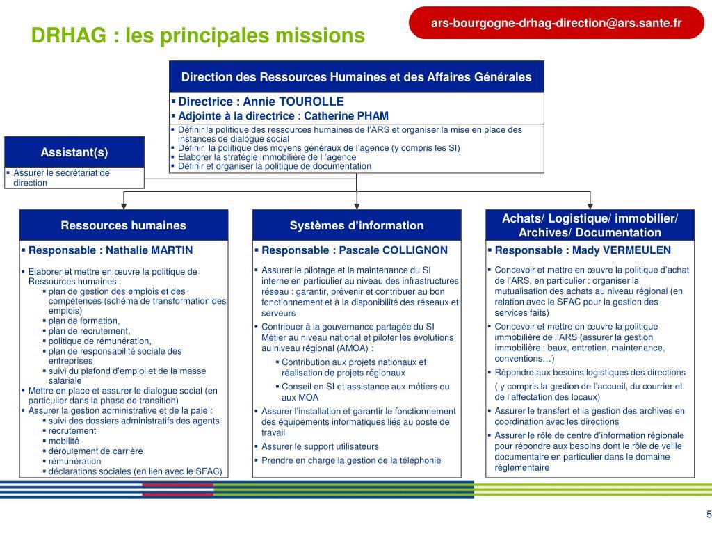 DRHAG : les principales missions