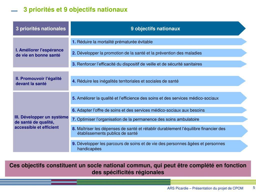 3 priorités et 9 objectifs nationaux