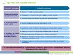 3 priorit s et 9 objectifs nationaux