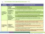 les indicateurs des objectifs pluriannuels 1 3