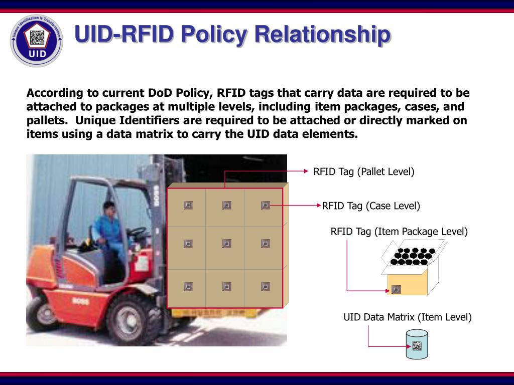 RFID Tag (Pallet Level)