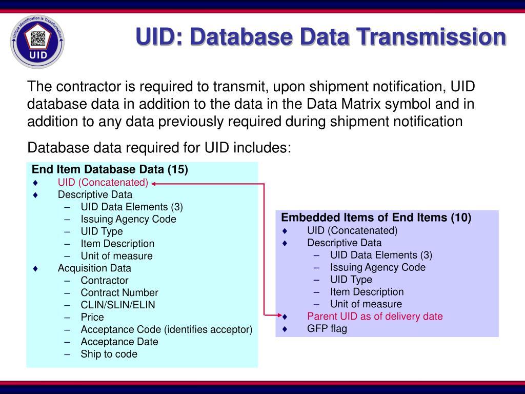 End Item Database Data (15)