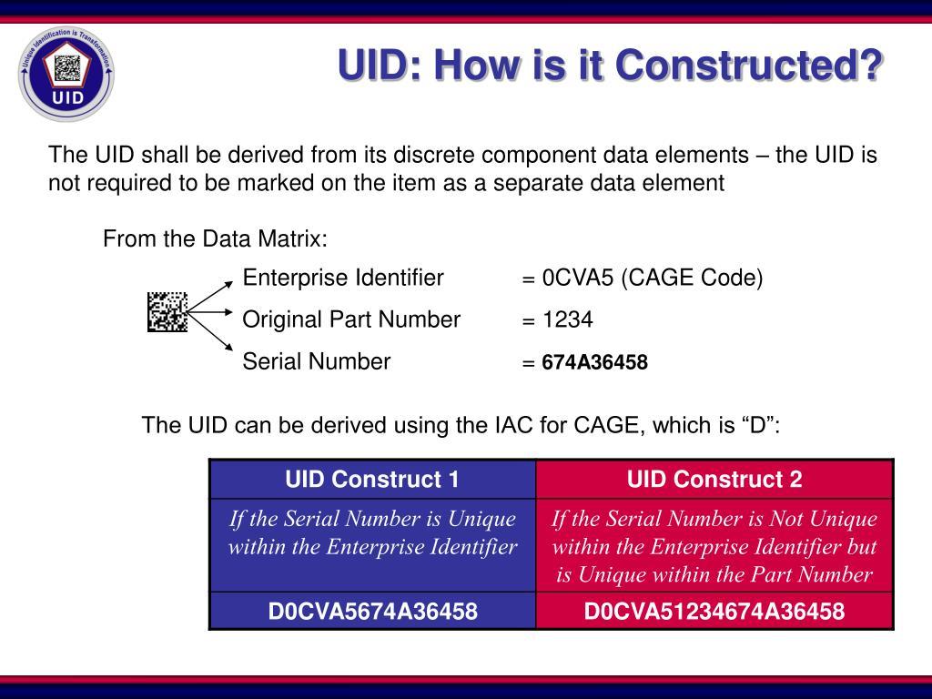 Enterprise Identifier = 0CVA5 (CAGE Code)