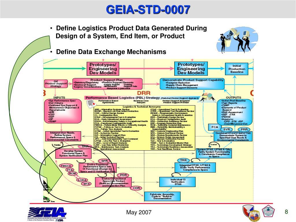 Geia std 0007