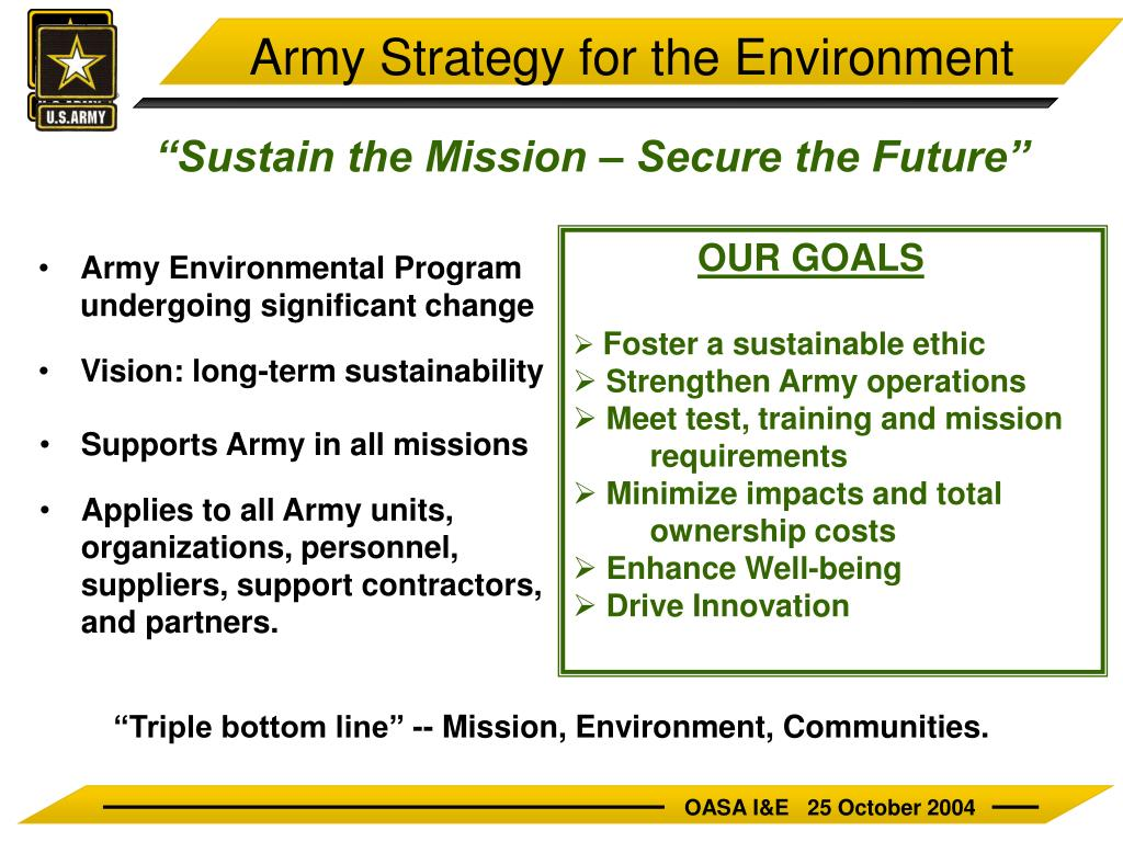 Army Strategy for the Environment