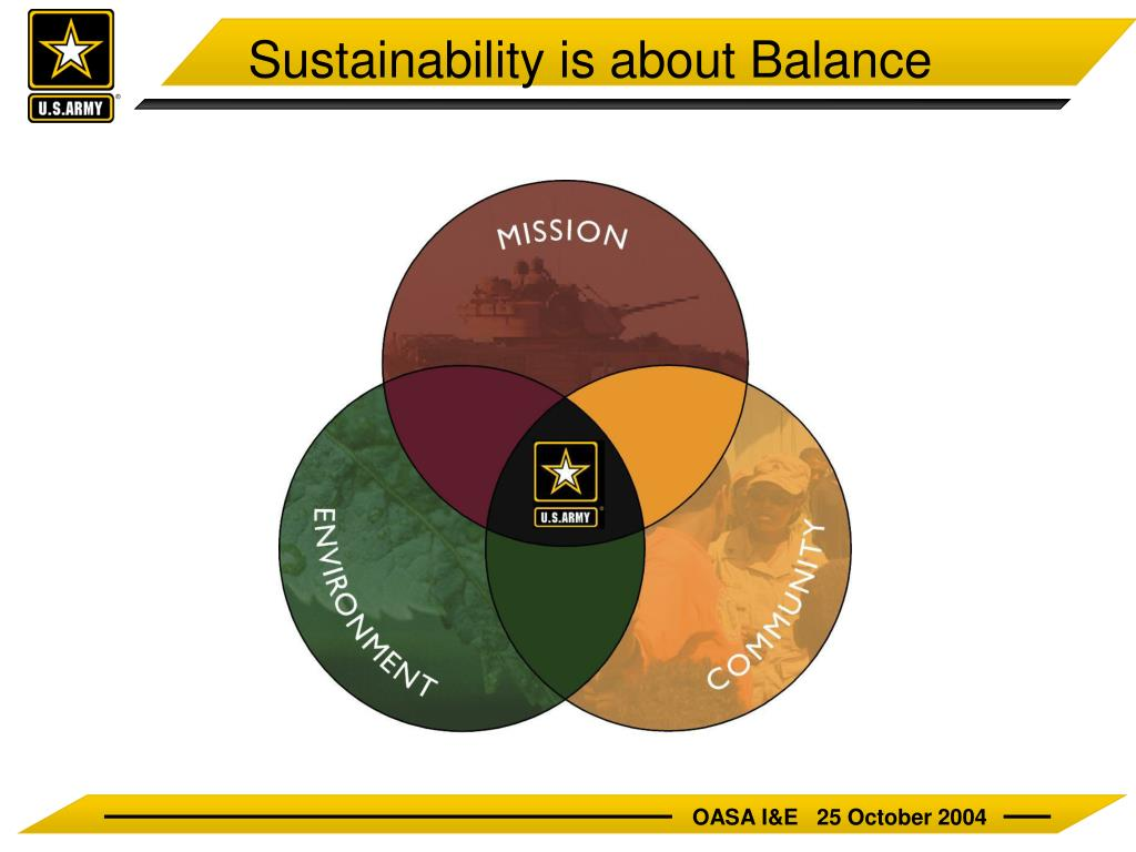Sustainability is about Balance