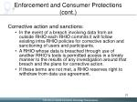 enforcement and consumer protections cont1