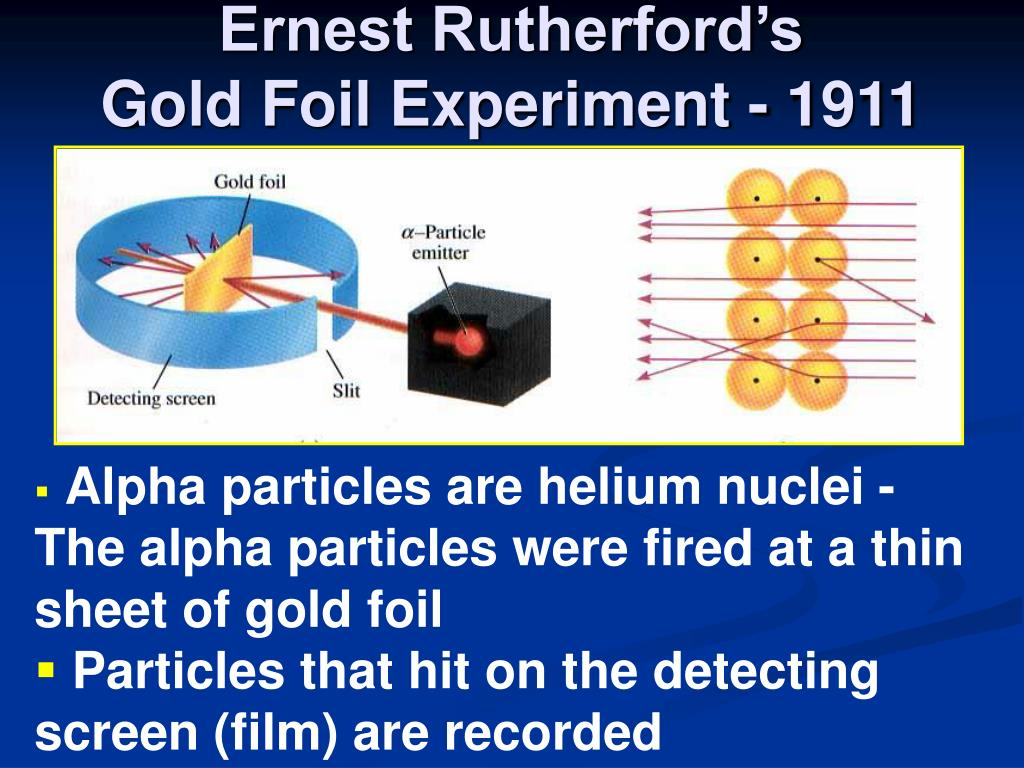 Ernest Rutherford's