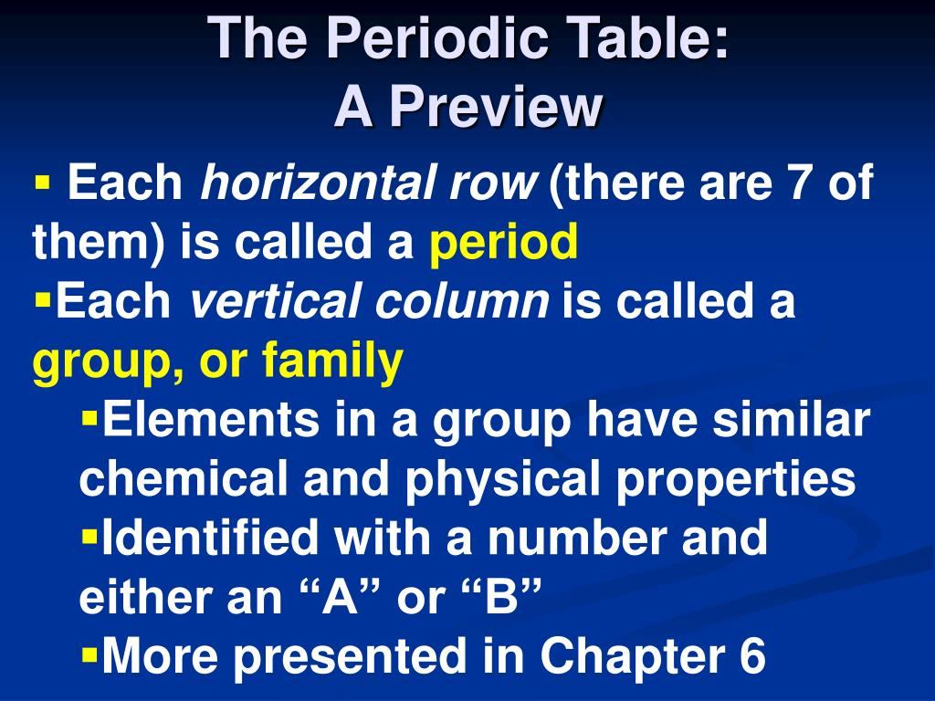 The Periodic Table: