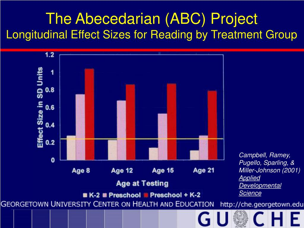 The Abecedarian (ABC) Project