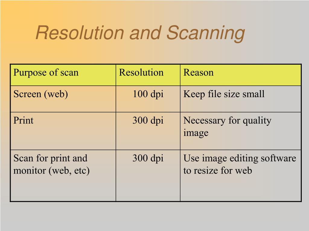 Resolution and Scanning