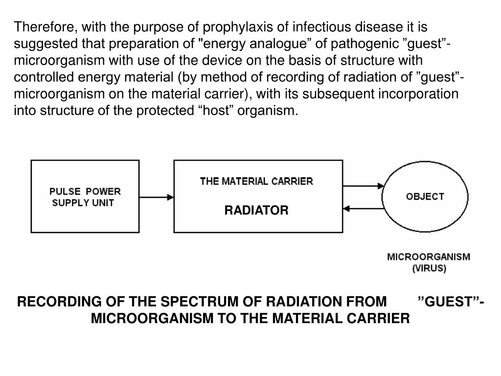 "Therefore, with the purpose of prophylaxis of infectious disease it is suggested that preparation of ""energy analogue"" of pathogenic ""guest""-microorganism with use of the device on the basis of structure with controlled energy material (by method of recording of radiation of ""guest""-microorganism on the material carrier), with its subsequent incorporation into structure of the protected ""host"" organism."