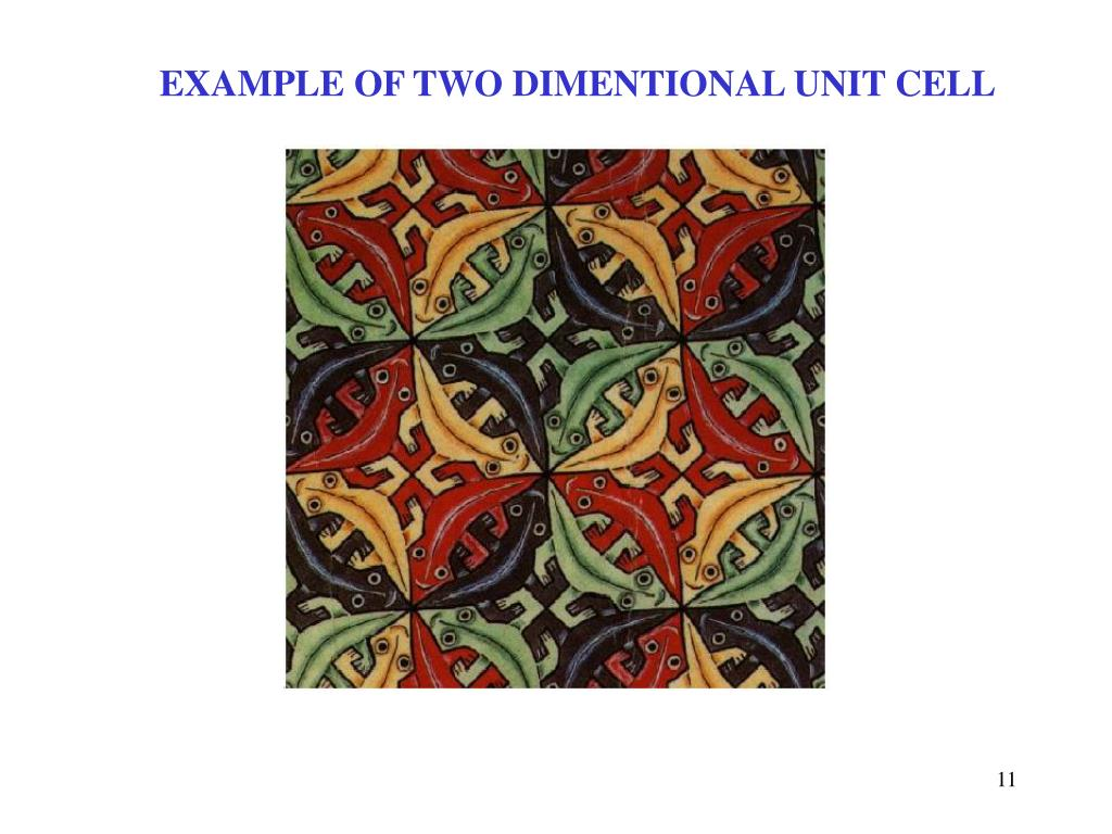 EXAMPLE OF TWO DIMENTIONAL UNIT CELL