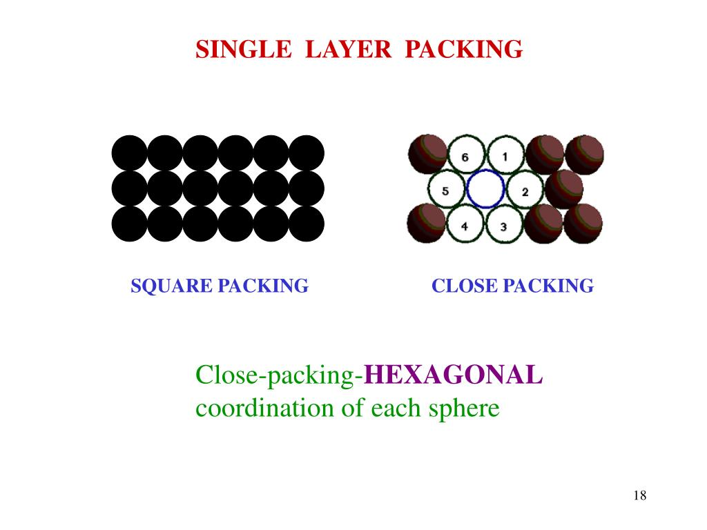 SINGLE  LAYER  PACKING