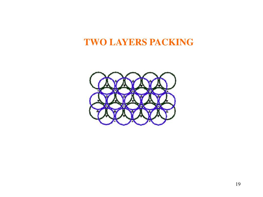 TWO LAYERS PACKING