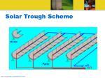 solar trough scheme